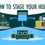 Storage rental to help stage your home